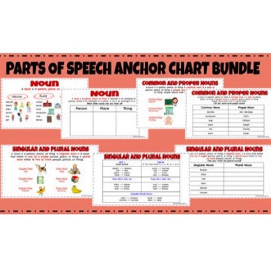 @thefirstgradecreative Parts of Speech Anchor Charts  Link Thumbnail   Linktree