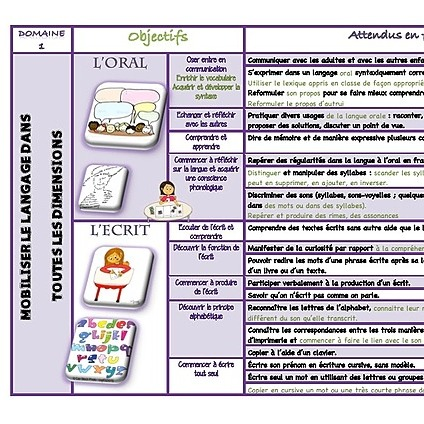 @classedeluccia NVX PROGRAMMES  Maternelle  Link Thumbnail | Linktree