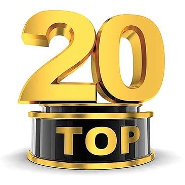 Top 20 Oakland Real Estate Agents On Social Media