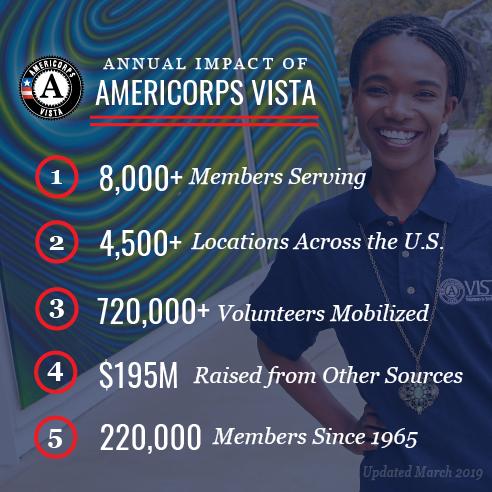 @athomebyhigh AmeriCorps VISTA Position Link Thumbnail | Linktree