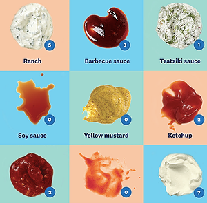WW Condiment Guide