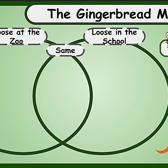 @WinterStorm Compare & Contrast Text (The Gingerbread Man) w/ Activity Link Thumbnail   Linktree