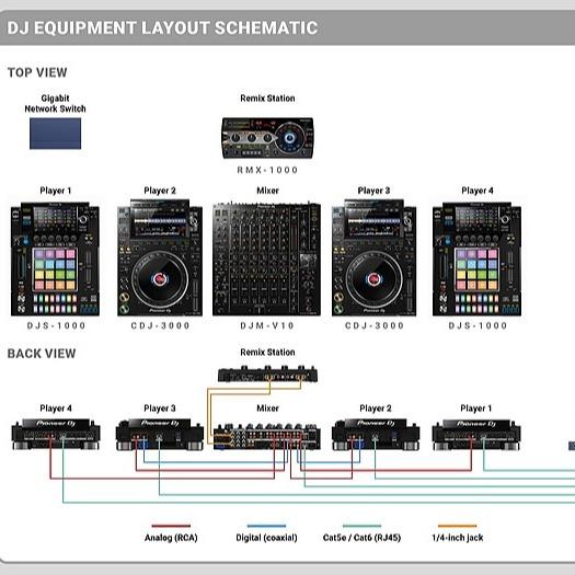 DJ HADAD RIDER( DJ ) Técnico (BAILE FUNK 2 ) GIG Link Thumbnail | Linktree
