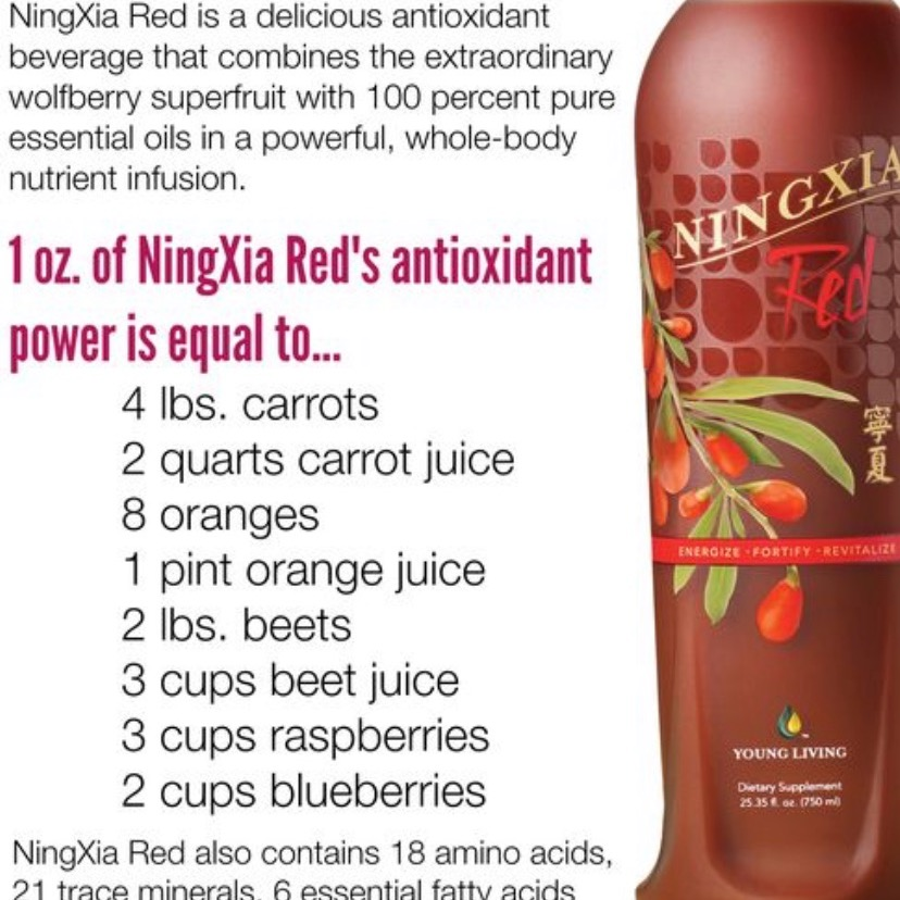 My favorite Antioxidant blend - an ounce a day keeps the doctor away