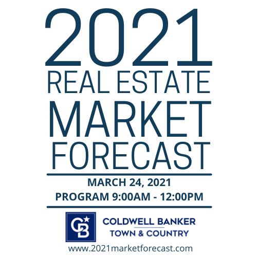 2021 Market Forecast (marketforecast) Profile Image | Linktree
