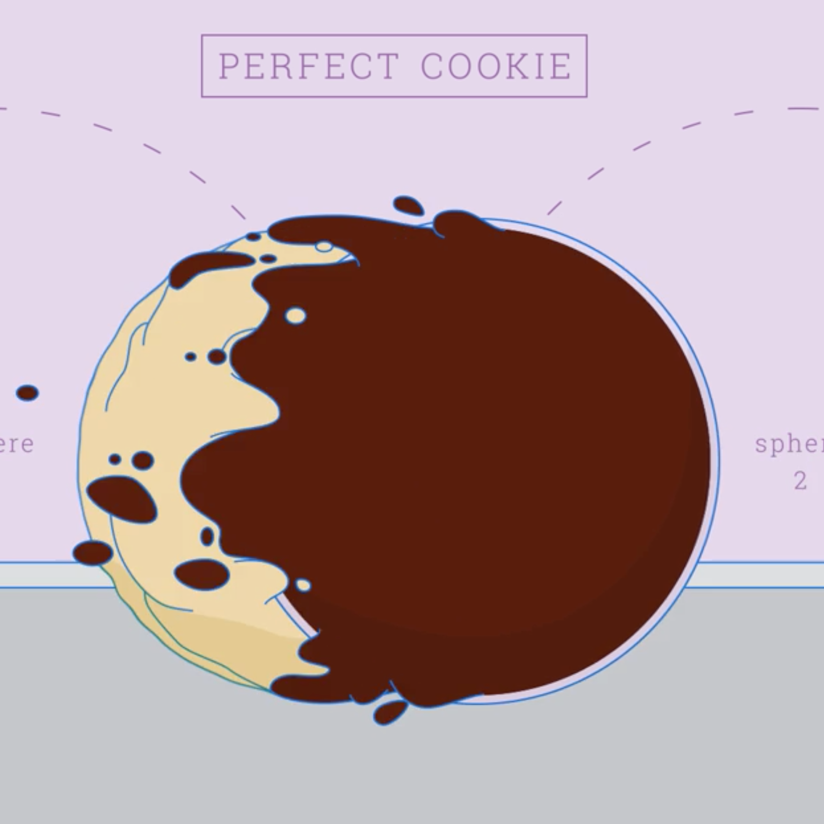 Can you use math to calculate the perfect chocolate cookie?