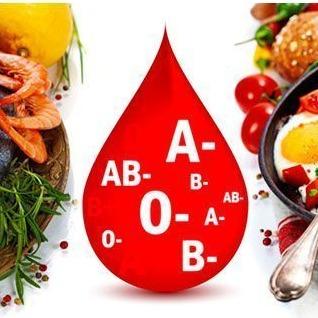@galletaylonganiza Grupo sanguíneo y dieta Link Thumbnail   Linktree