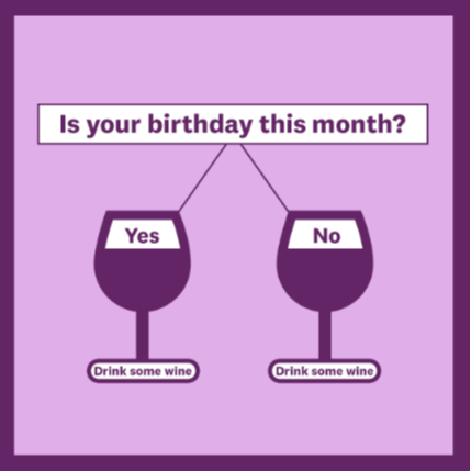 Click to Find Cense Wines!