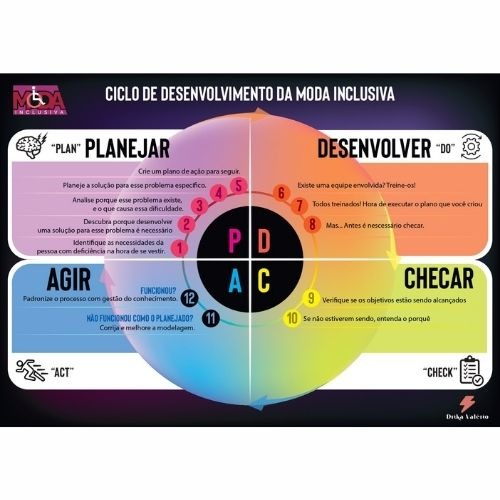 ⚡ DRIKA VALÉRIO Ferramenta Ciclo de Desenvolvimento da Moda Inclusiva (Gratuita) Link Thumbnail | Linktree